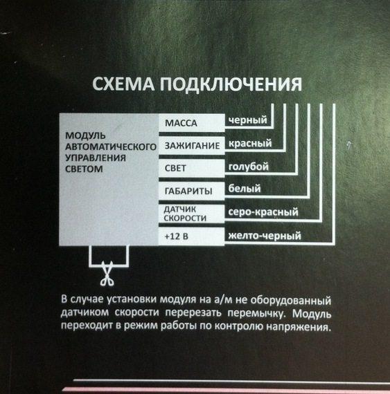 opțiuni de trișare)