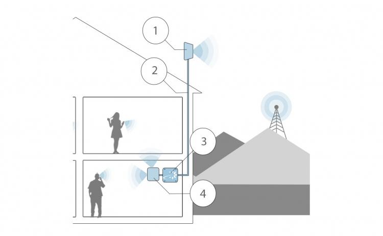 semnal pentru comerț opțiuni binare pe pilot automat