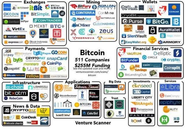 Cum functieaza LocalBitcoin site? - Forumul Softpedia