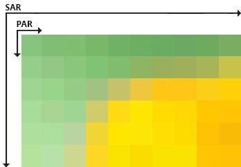 Planul pe termen lung în rețelele sociale - Google Atelierul Digital