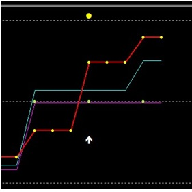 strategia de opțiuni binare GMT)