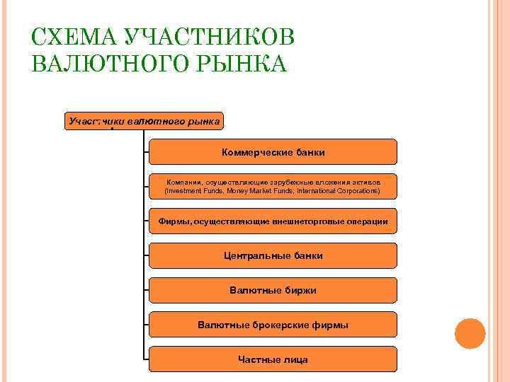 opțiuni pe piața valutară)