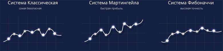 declarați veniturile cu opțiuni binare)