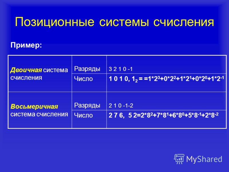 surse și binare