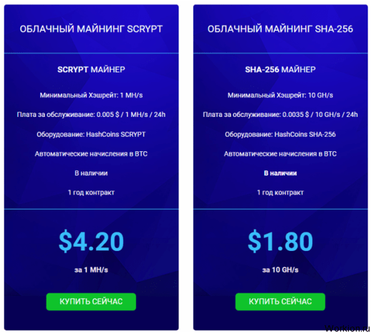 venituri pasive pe Internet de la zero)