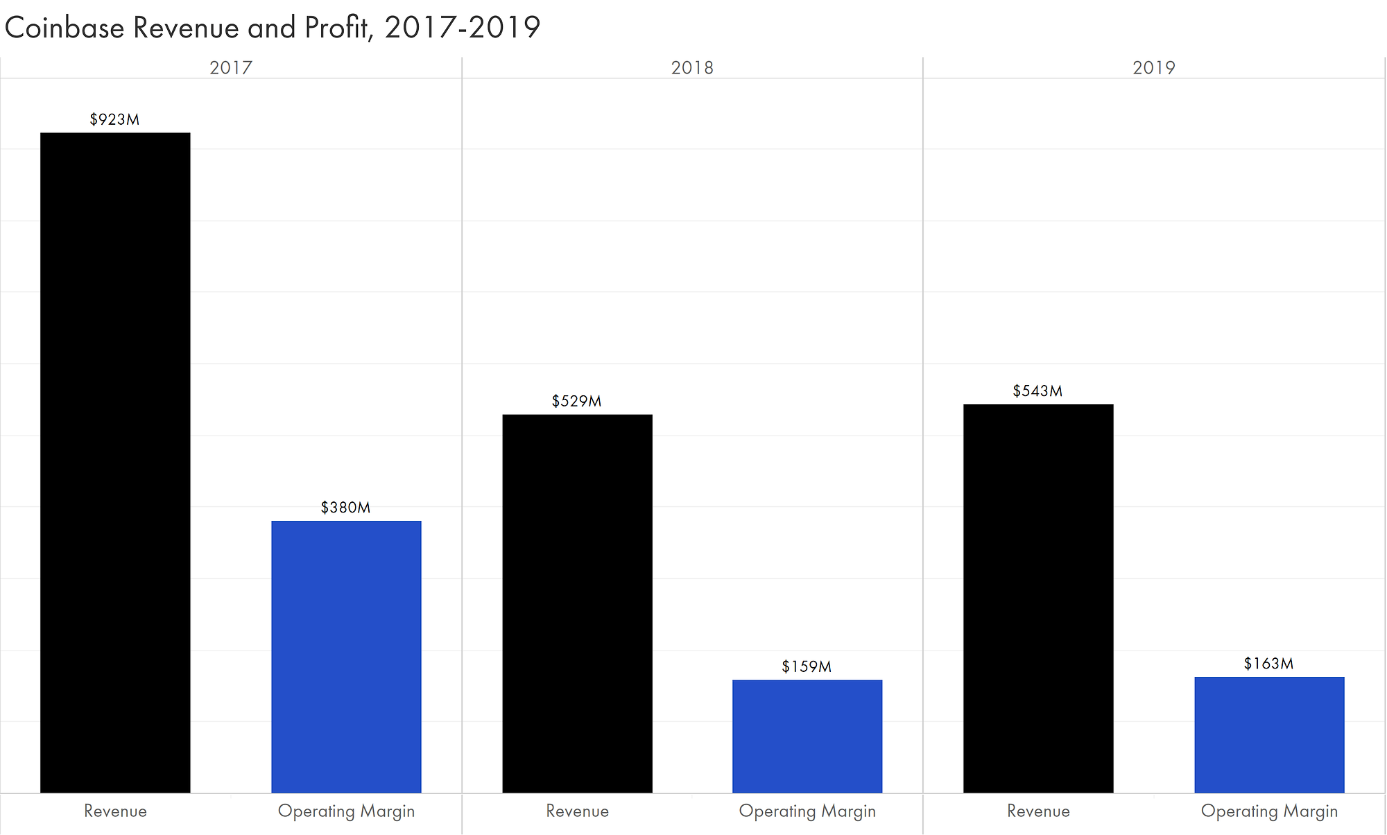 Bitcoinitate Down, Chart Addicts Panic - Dobrebit Coin