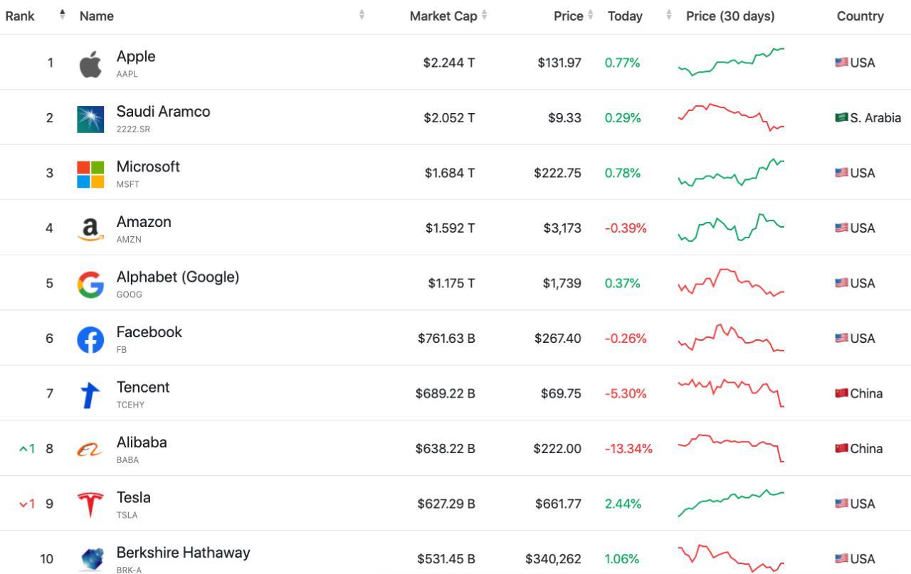 știri bitcoin noi