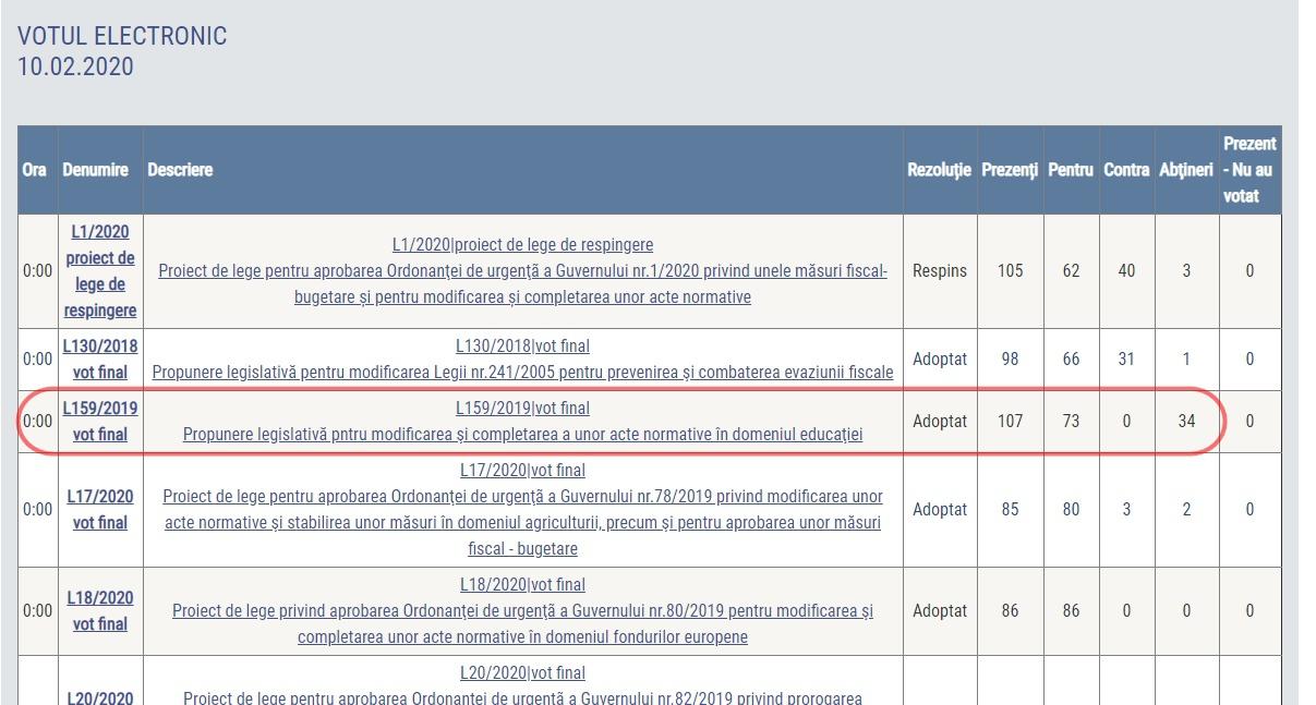 caracteristicile mandatelor și opțiunilor)