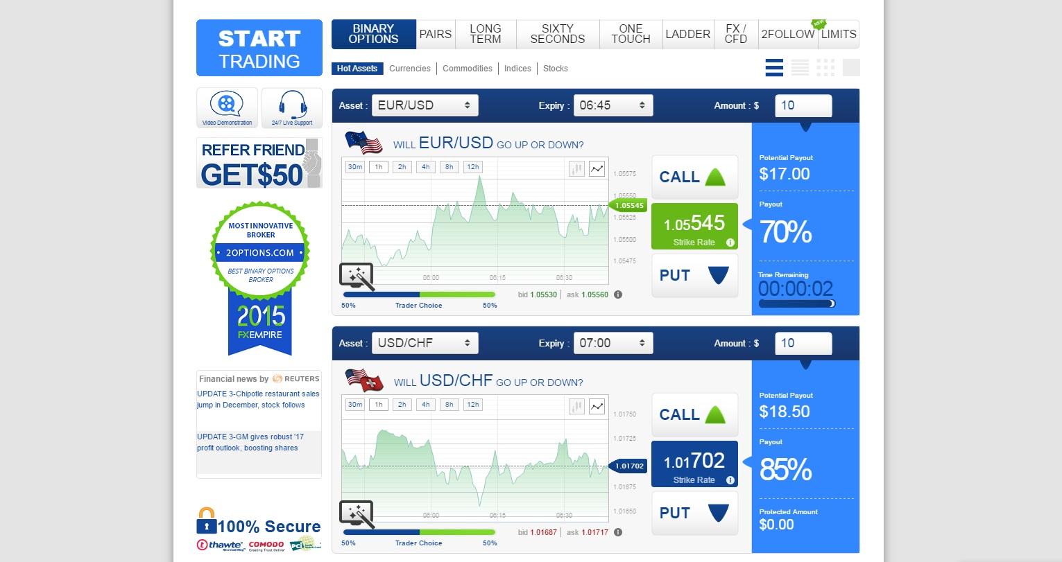 Cei mai buni brokeri de opțiuni digitale / binare 2020 - Top5