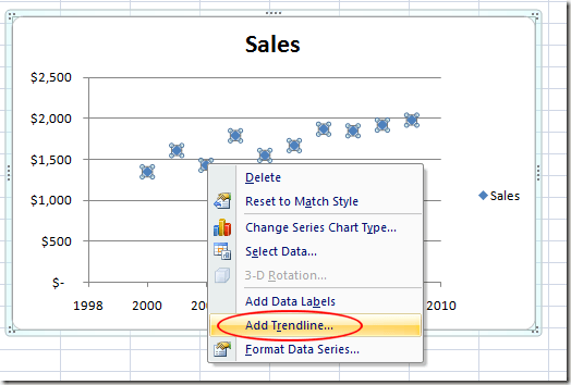 cum să adăugați o linie de tendință pentru a deschide biroul)