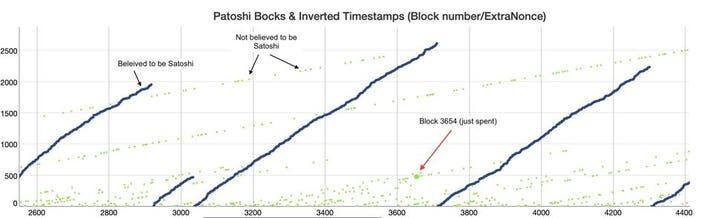 Ce este mineritul Bitcoin? Cum să le sapi ca? - Blog de bani virtuali