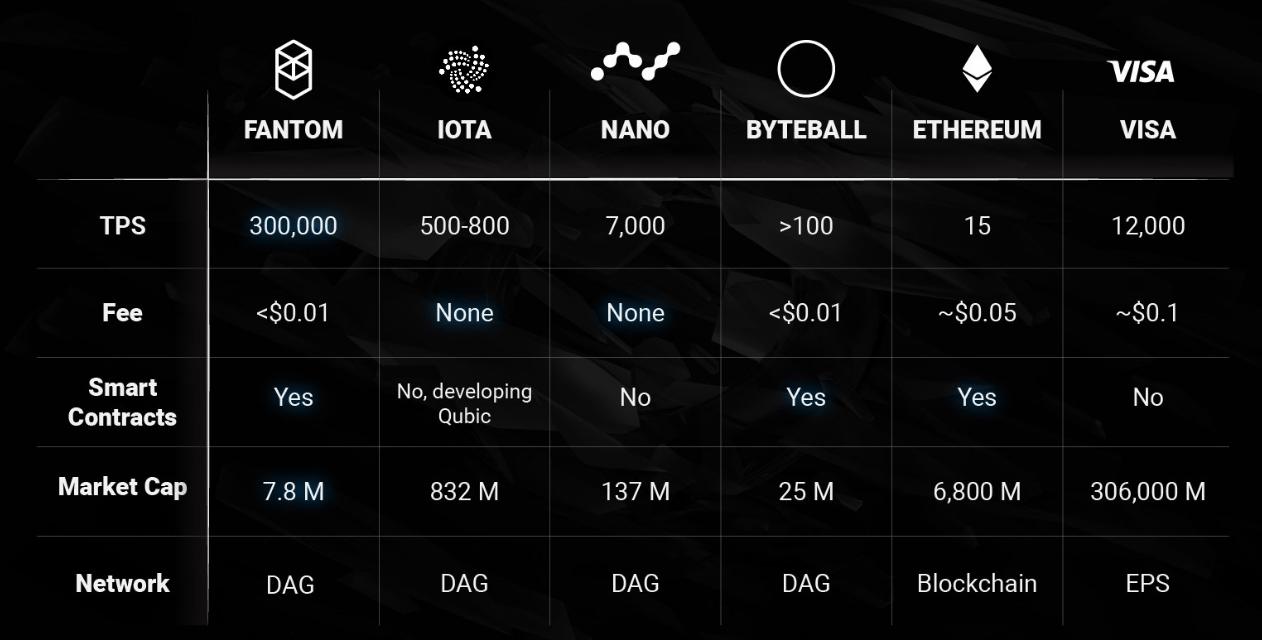 bitcoin tps sensul opțiunilor