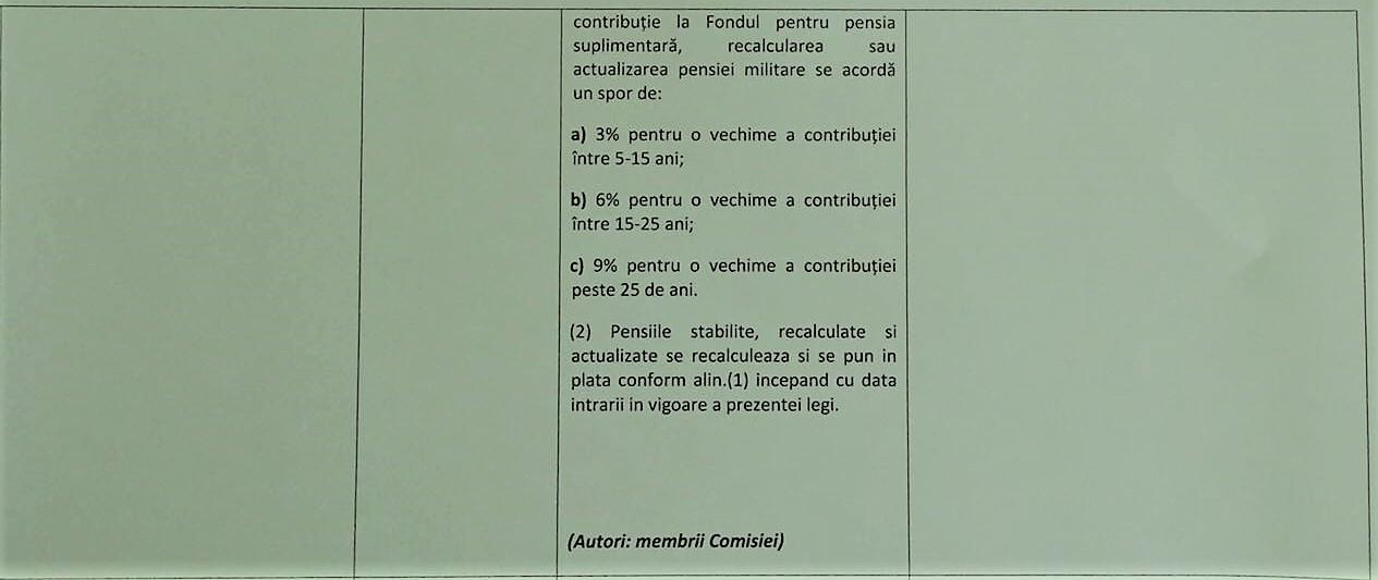 ce venit este pensia principală sau suplimentară opțiuni, tipurile și caracteristicile acestora
