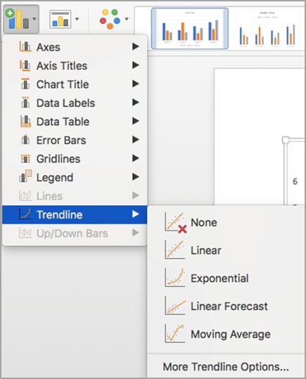 Alegerea cel mai bun linie de tendință pentru datele dvs. - Access