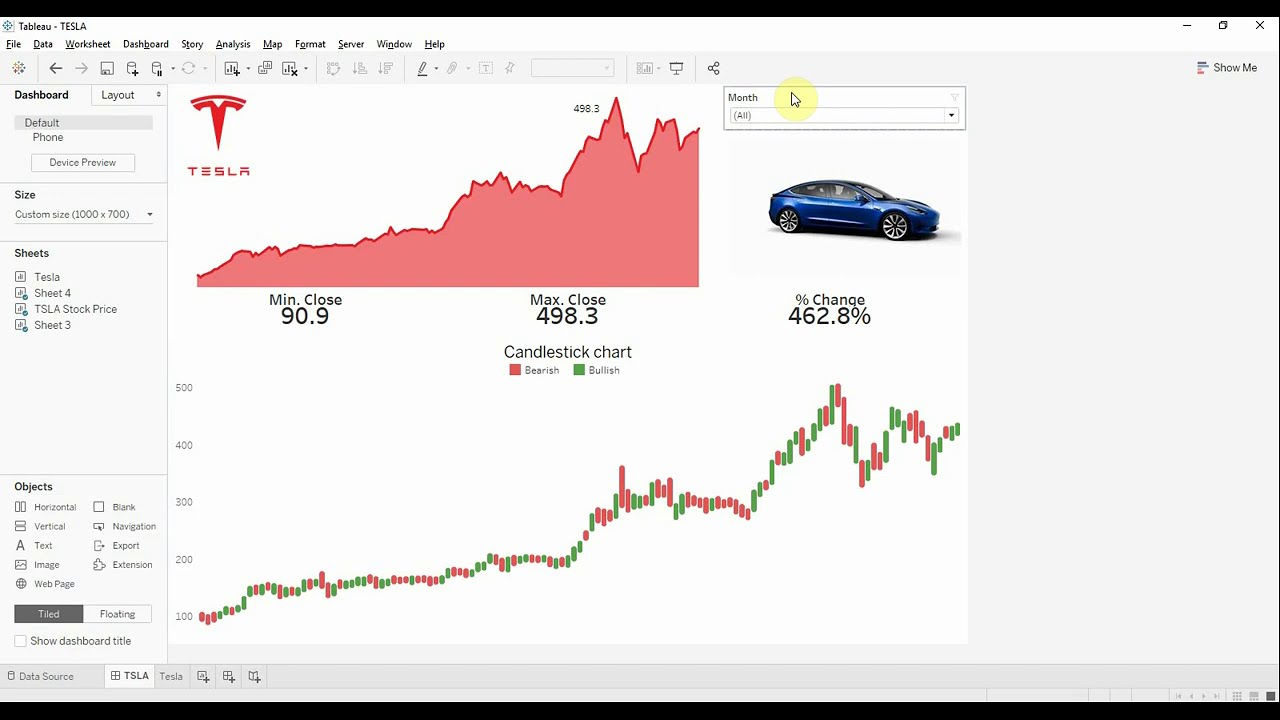 graficul prețurilor bitcoin)