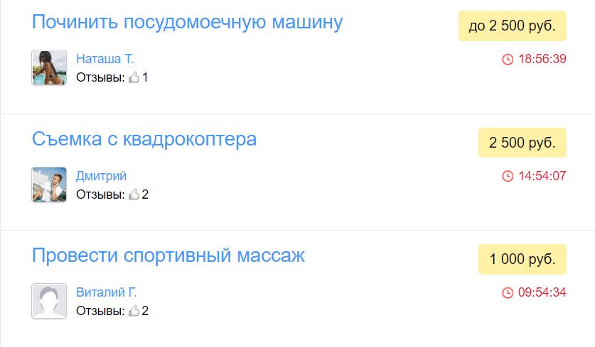 cea mai populară lucrare de pe internet fără investiții)