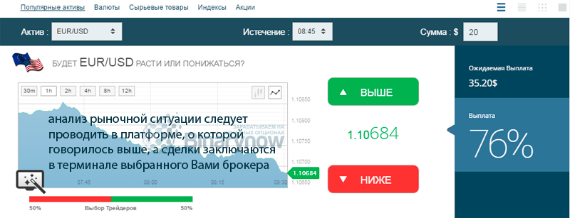 unde să cumpărați un site de opțiuni binare)