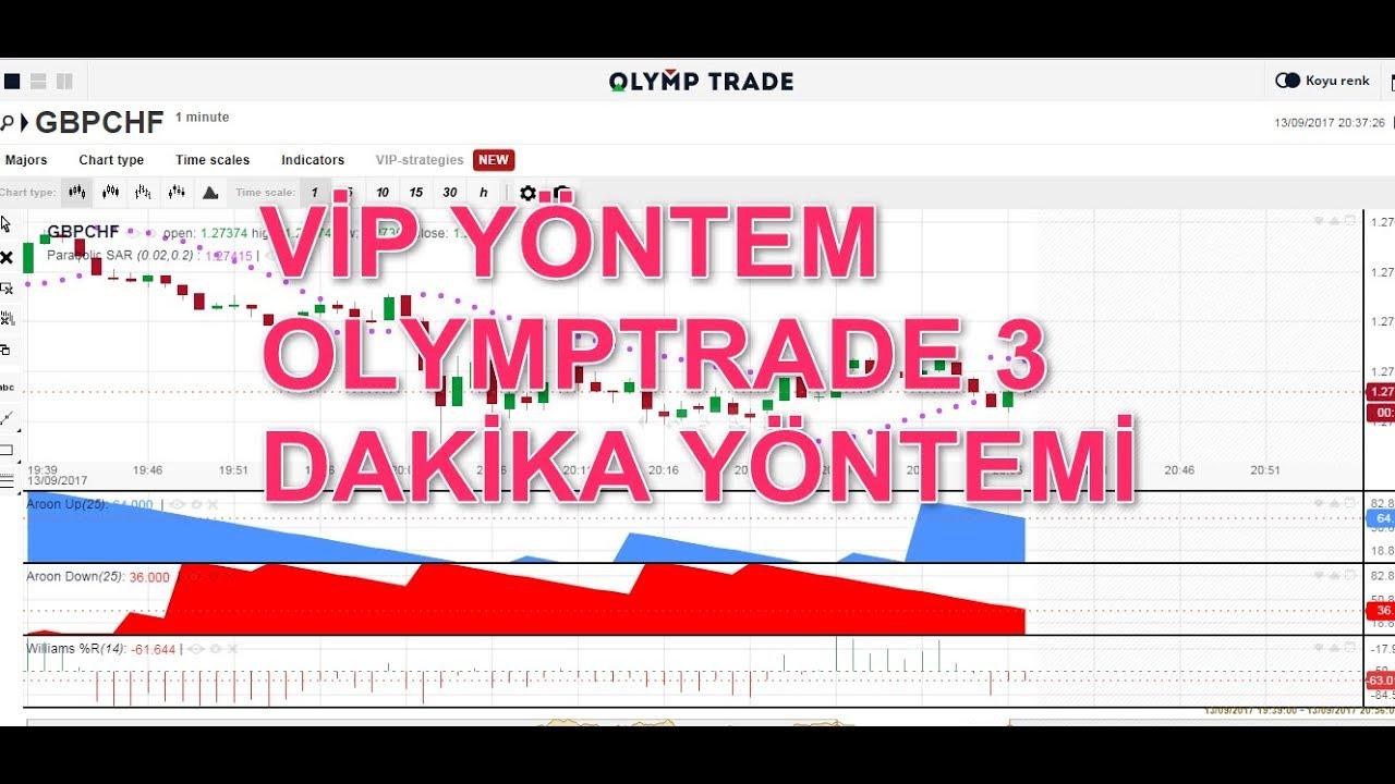 video de instruire de tranzacționare a opțiunilor binare)