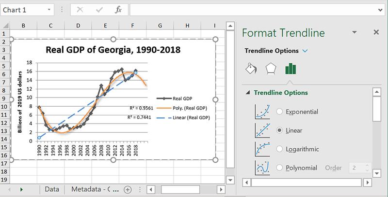 adăugați linia de tendință în 2020