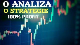 strategie simplă de tranzacționare pentru opțiuni binare)