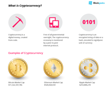 cumpărați prisme pentru bitcoin)
