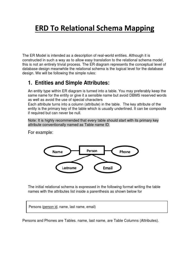Strategii de Tranzactionare a Optiunilor