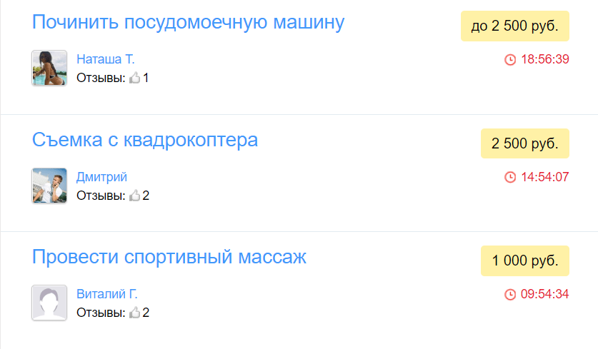indicator pentru cumpărarea de opțiuni binare
