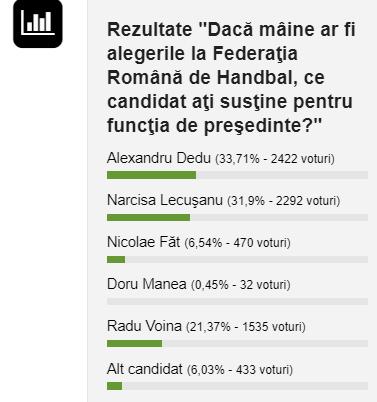 Klaus Iohannis: Ludovic Orban și-a depus mandatul de premier desemnat