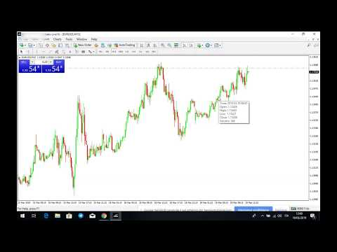 investiții binare opțiuni binomo