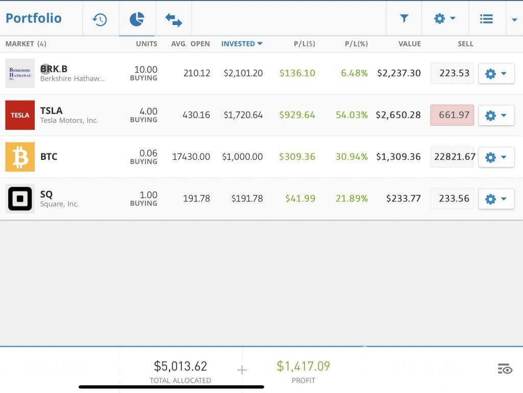 investiți în Bitcoin și primiți un procent