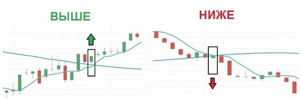 Opțiunile binare tranzacționare reale sau false cea mai bună investiție online bitcoin