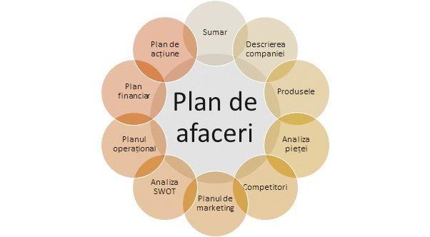 centru de afaceri cu planuri de afaceri)