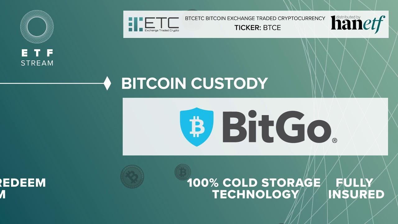 Bitcoin câștigă recenzii)