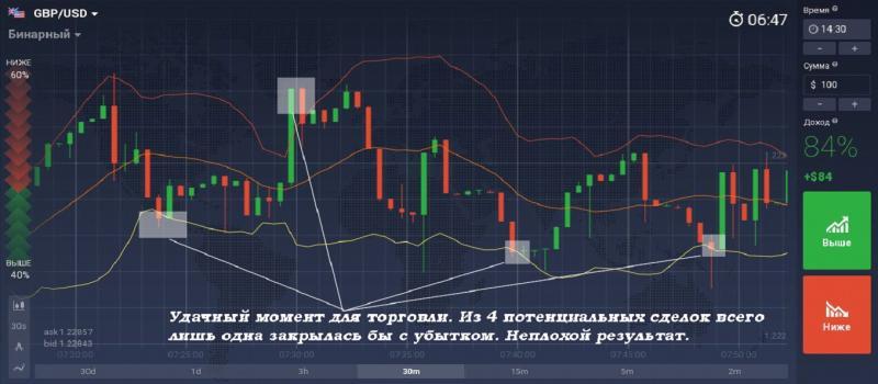 poziții deschise ale comercianților de opțiuni binare)