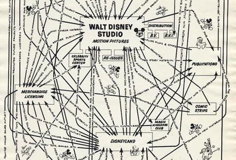 opțiunile binare Walt Disney)