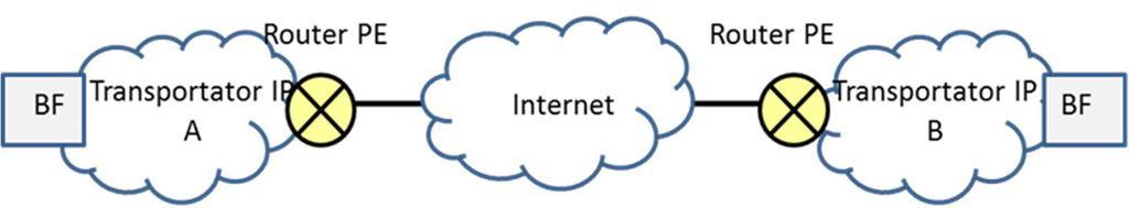 câștigurile pentru cadrele operatorilor de pe Internet)