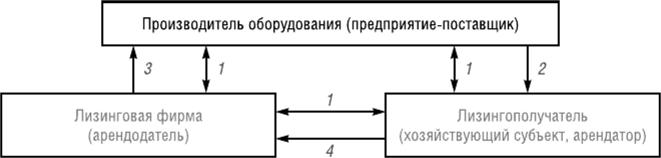raportul independenței financiare în ceea ce privește formarea stocului)