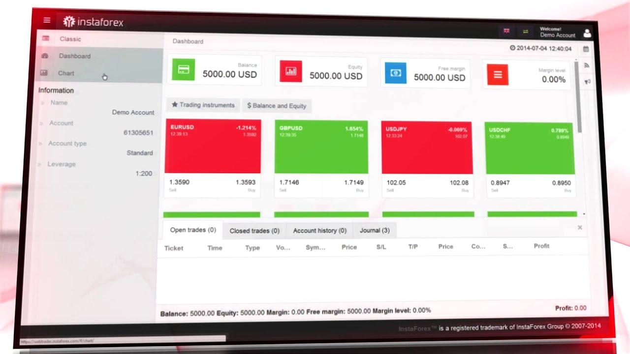 platforma de tranzacționare cont demo