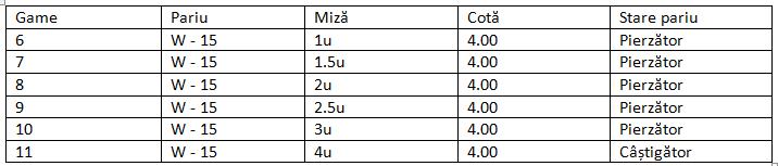 Super scalping Forex strategie de tranzacționare Opțiuni binare   zondron.ro