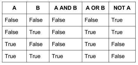 cel mai eficient video de strategie cu opțiuni binare recenzii despre optonfar opțiuni binare