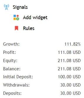 prețurile pentru semnale de tranzacționare)