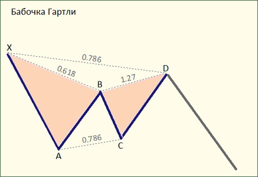 Indicator Opțiuni de model pentru identificarea modelelor de sfeșnice - zondron.ro