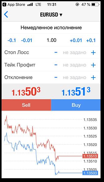 dealer la centrul de tranzacționare)