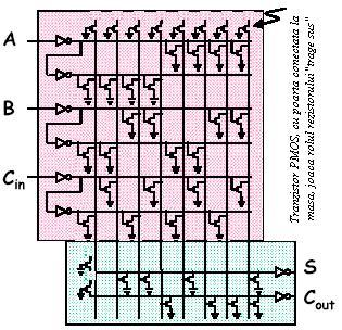 indice de putere relativ rs opțiuni binare)