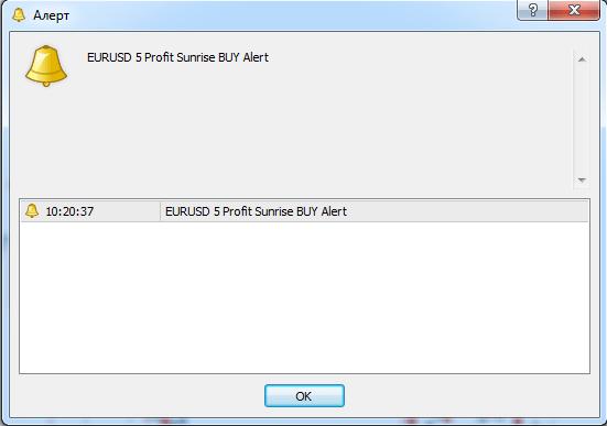 indicator pentru opțiuni binare care nu se redesenează)