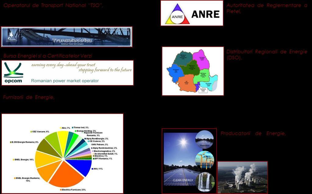 Ce Este Analiza Tehnică Forex [Analiza Tehnică Bursieră]