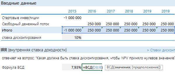 metoda opțiunilor în evaluarea eficacității proiectelor de investiții)