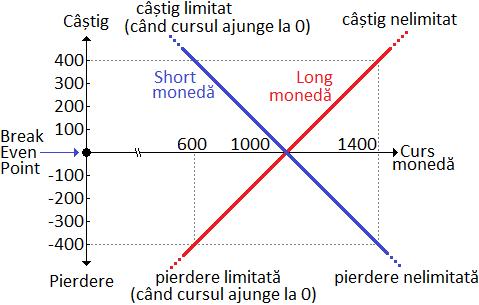 valoarea intrinsecă a opțiunii formula opțiuni binare recenzii 24 de opțiuni