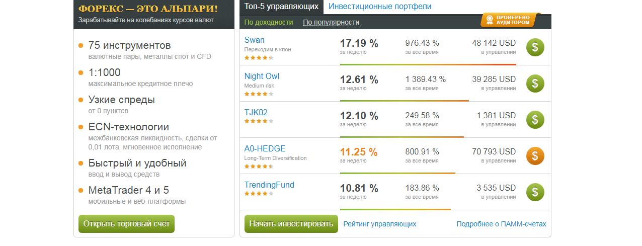 cele mai oneste opțiuni binare de la 10 USD)