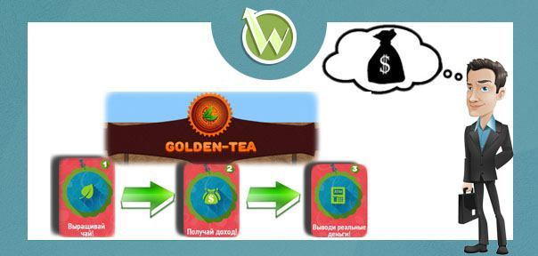 câștigând bani pe Internet folosind Word)